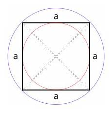 quadratmeter kreis berechnen rechner quadrat matheretter