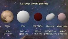 cientistas querem ajuda batizar o maior planeta an 227 o do sistema solar revista galileu