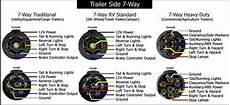 7 blade trailer plug wiring diagram fuse box and wiring diagram