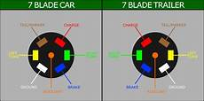seven wire trailer plug diagram image for wiring a 7 blade plug