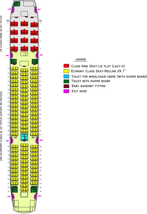 Etihad 787 10 Seat Map