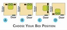 feng shui the best bed placement
