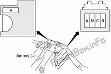 Fuse Box Diagram Nissan Quest V42 2004 2009