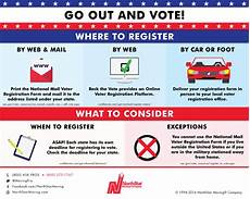 it s election year how to update voter registration after a move huffpost