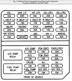 1995 cadillac eldorado fuse diagram looking for location of maxi fuses on 1997 cadillac sts