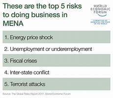 world economic forum 2017 003 global risks report 2017 reports world economic forum