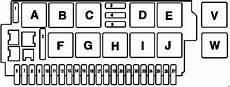 2003 mercedes s500 fuse diagram brake switch mercedes s class w220 1998 2005 fuse box diagram auto genius