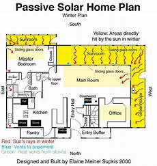 passive solar house plans free home energy audit cost passive solar house plans solar
