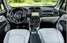 Jeep Renegade 2019 Kofferraumvolumen 2019 Jeep Price