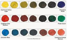 complementary colors the color theory and practical