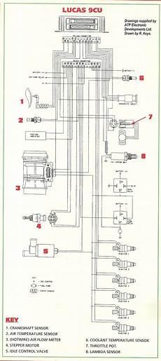 Jaguar Xj8 Engine Sensor Diagram Wiring Library