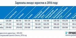 индексация зарплаты в 2019 бюджетникам