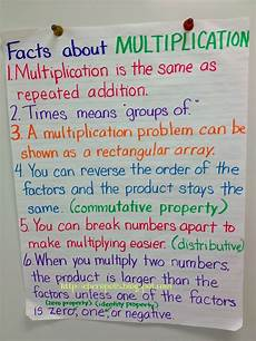 eberopolis teaching reading and writing with technology multiplying fractions