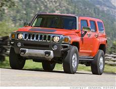Hummer H3 Reliability