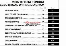 free download parts manuals 2005 toyota tundra engine control toyota tundra 2005 ewd electrical wiring diagram auto repair manual forum heavy equipment