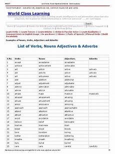 nouns verbs adjectives and adverbs vocabulary home list of verbs nouns adjectives adverbs build