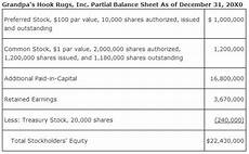 the balance sheet stockholders equity
