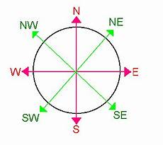 compass directions ks2 worksheets 11720 some vexing vexillology don t forget to fly your flag today watts up with that
