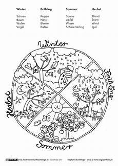 Malvorlage Jahreszeiten Mandala Die Besten 25 Ausmalbilder Mandala Ideen Auf