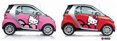 sanrio smart usa launches hello vehicle