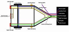 Trailers 80 Wire Diagram Search Tiny House