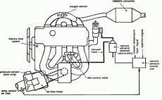 free vacuum line diagrams wiring diagrams and free manual ebooks 1984 bmw 318i engine fuel vacuum line diagram