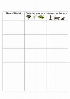 plants habitat worksheets for grade 2 13565 differentiated habitat worksheets by nimisha b teaching resources tes