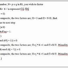 pdf a fast factorization algorithm for composite