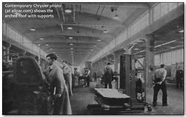 Chrysler's Short Lived Chicago Plant  The Worlds