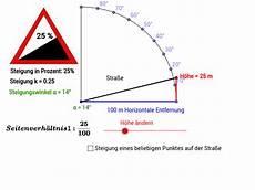 Steigung Der Stra 223 E Geogebra