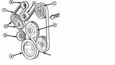 small engine repair training 2001 volkswagen rio parking system 2008 dodge ram 2500 door serpentine belt and tensioner repair gates serpentine belt for 1996
