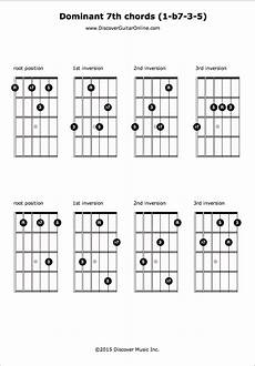 chord inversions guitar dominant 7th r b7 3 5 inversions discover guitar learn to play guitar