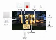 smarte alarmanlagen mehr sicherheit im funk alarmsystem d22 smarte sicherheit mit stil und design