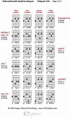 chord inversions guitar four string jazz guitar chords using four string string sets part 2
