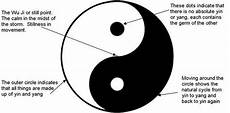 Malvorlagen Yin Yang Meaning Could The Peace Symbol Be Viewed As Similar