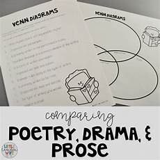 poetry prose drama worksheets 25262 poetry drama and prose comparing text types