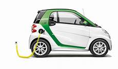 Smart Electric Drive Pesquisa Electric Carz