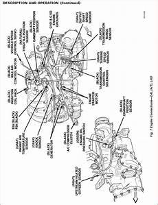 download car manuals pdf free 1996 dodge caravan transmission control dodge caravan 1996 2000 workshop service repair manual pdf download heydownloads manual