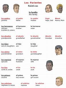 spanish la familia worksheets fran s freebies