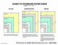 4 standard drafting sheet sizes