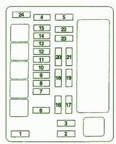 mitsubishi fuse box diagram fuse box mitsubishi 2002 lancer 2 0 engine compartment diagram