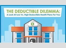 what is annual deductible healthcare
