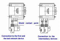 Profibus Grounding Tips Shielding Noise Interference