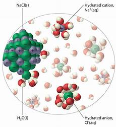 what is it called when sodium and chloride ions separate when dissolved in water socratic