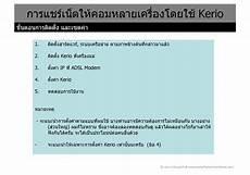 css div id ipower thailand s ไอเพาเวอร พล งแห งการสร างสรรค