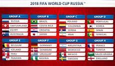World Cup Groups Fifa World Cup Groups World Cup 2018