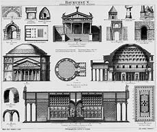renaissance merkmale architektur r 246 mische architektur wikiwand