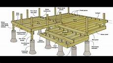 Above Ground Pool Deck Plans Build A Pool Deck Plans Deck