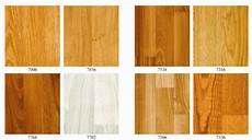Importance Of Laminate Colours Yonohomedesign