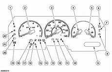 transmission control 2009 lincoln navigator lane departure warning when i turn off my 2004 lincoln navigator with all the bells and whistles and shift into park